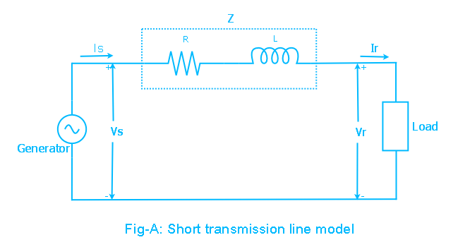 Classification Of Overhead Transmission Line  U2013 Eeebooks4u
