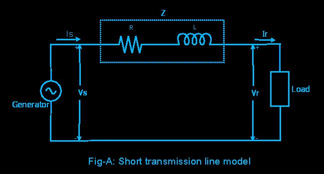short_line