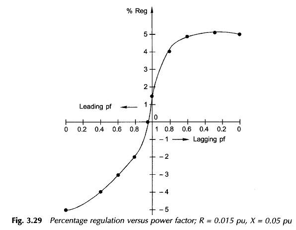 voltage-regulation5