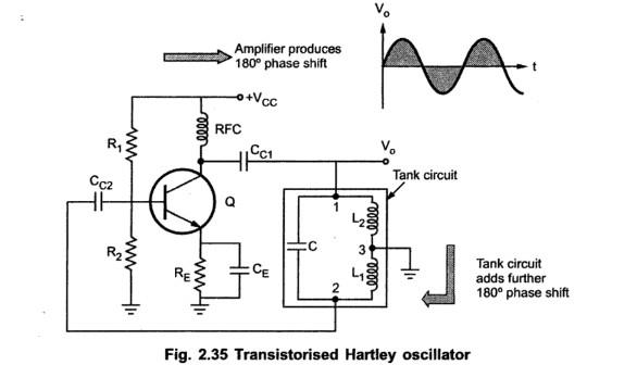 hartley oscillator  u2013 eeebooks4u