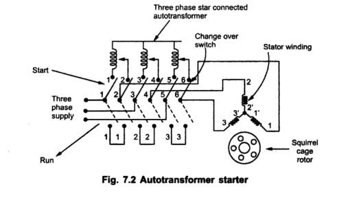 Auto-Transformer Starter – EEEbooks4U