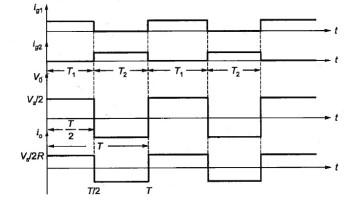 Single Phase Half Bridge VSI Inverter – EEEbooks4U